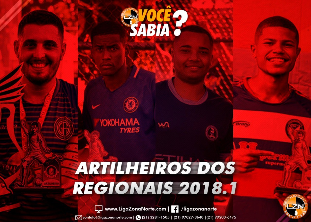VOCÊ SABIA? - ED. 9 - ARTILHEIROS DOS REGIONAIS 2018.1