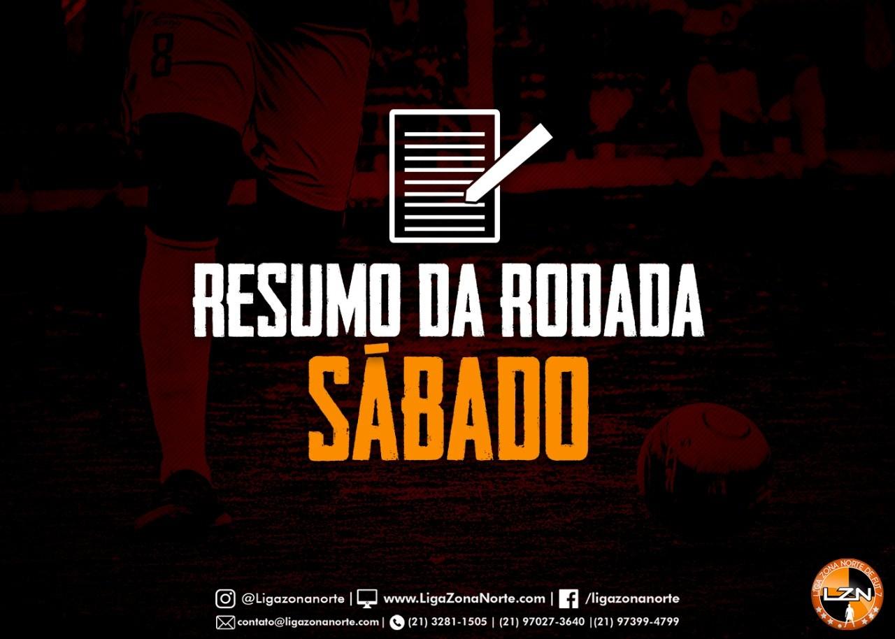 RESUMO DA RODADA - 17/08